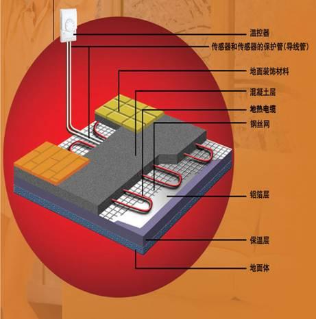 新型塑料管材专用料开发成功遭遇挑战传统采暖管材