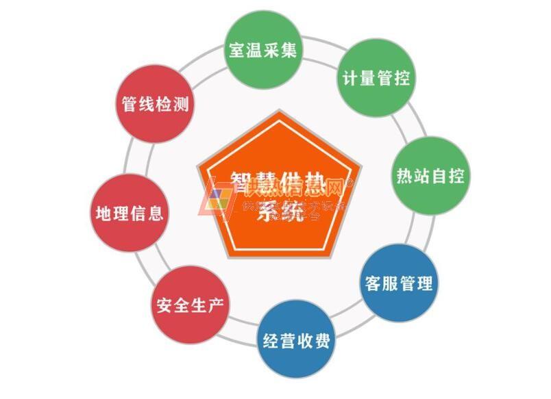 山东领图科技智慧ballbet贝博软件系统诚招代理商
